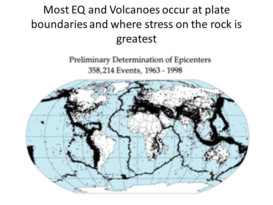 Most EQ and Volcanoes occur at plate boundaries and where stress on the rock is greatest