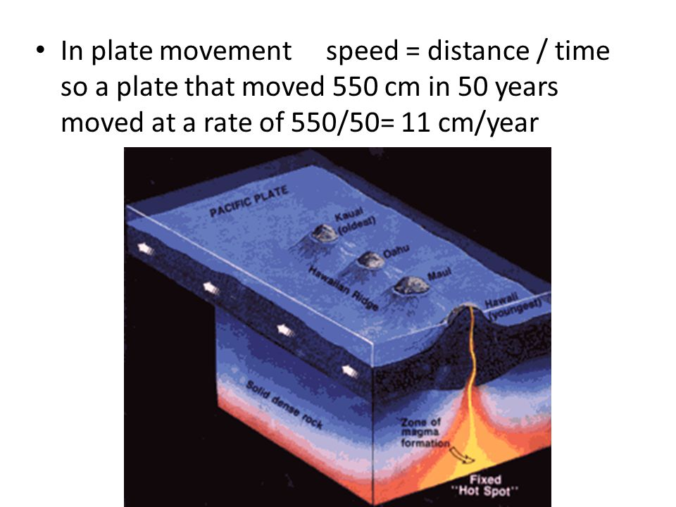 In plate movement speed = distance / time so a plate that moved 550 cm in 50 years moved at a rate of 550/50= 11 cm/year