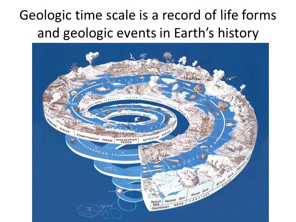 Geologic time scale is a record of life forms and geologic events in Earth's history