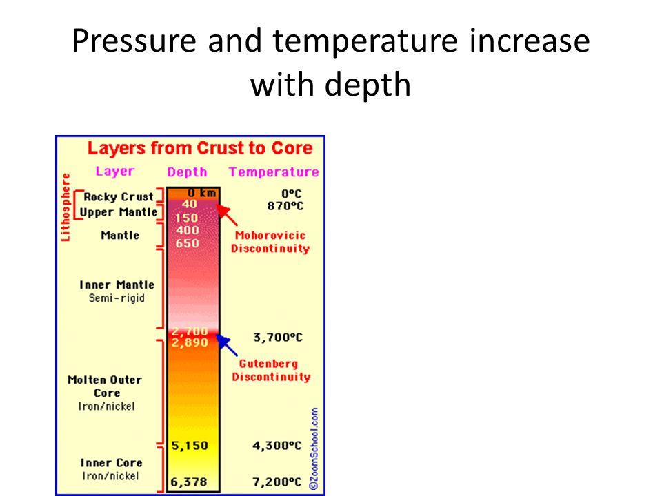 Pressure and temperature increase with depth
