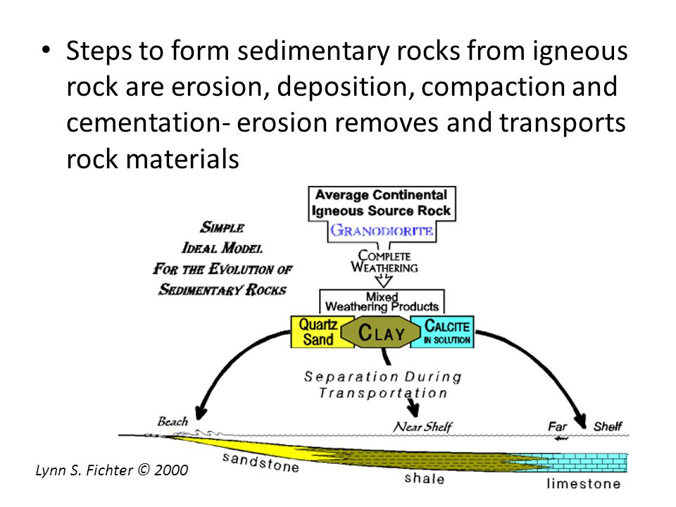 Steps to form sedimentary rocks from igneous rock are erosion, deposition, compaction and cementation- erosion removes and transports rock materials