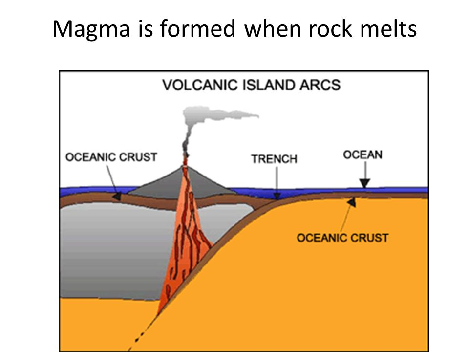 Magma is formed when rock melts