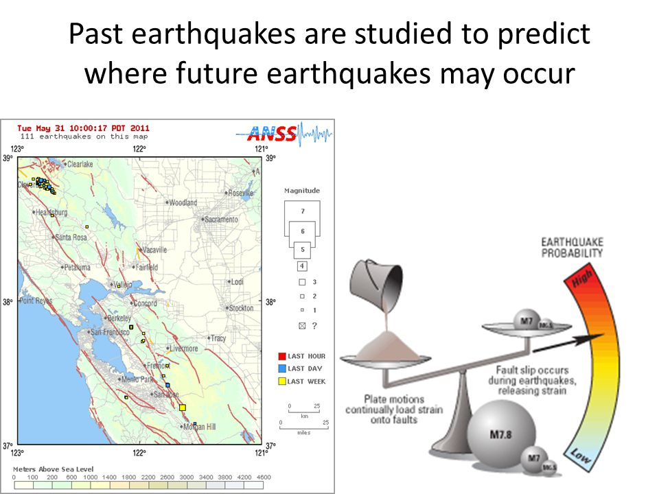 Past earthquakes are studied to predict where future earthquakes may occur