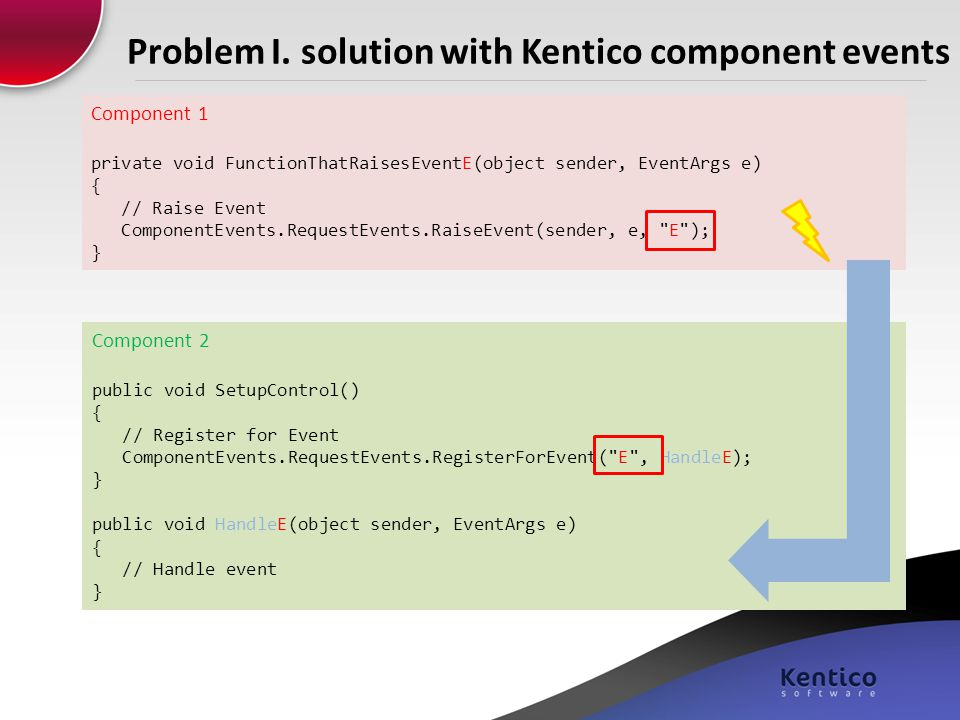 Problem I. solution with Kentico component events
