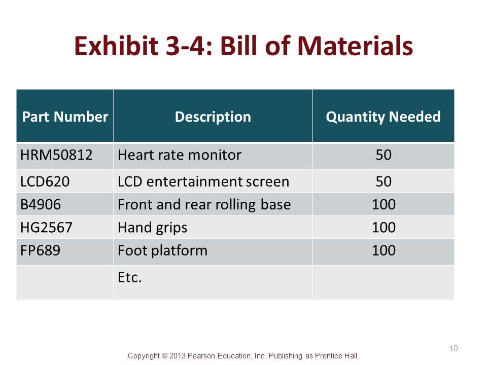 Exhibit 3-4: Bill of Materials