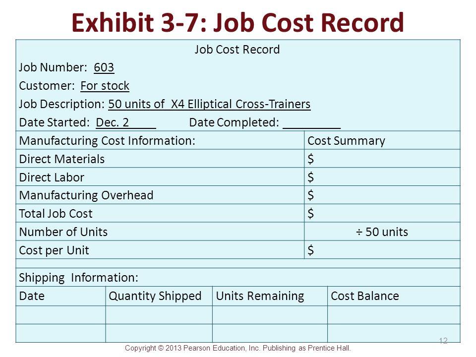 Exhibit 3-7: Job Cost Record