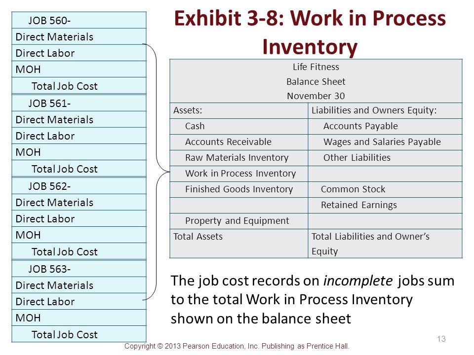 Exhibit 3-8: Work in Process Inventory