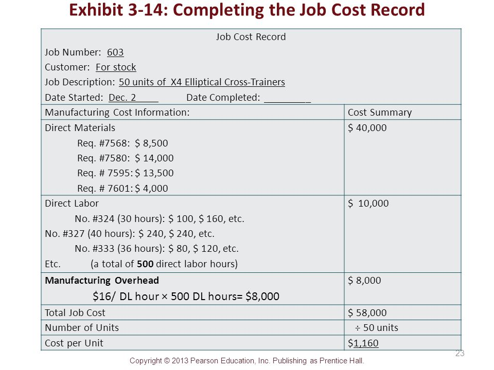 Exhibit 3-14: Completing the Job Cost Record