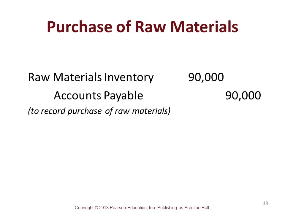 Purchase of Raw Materials