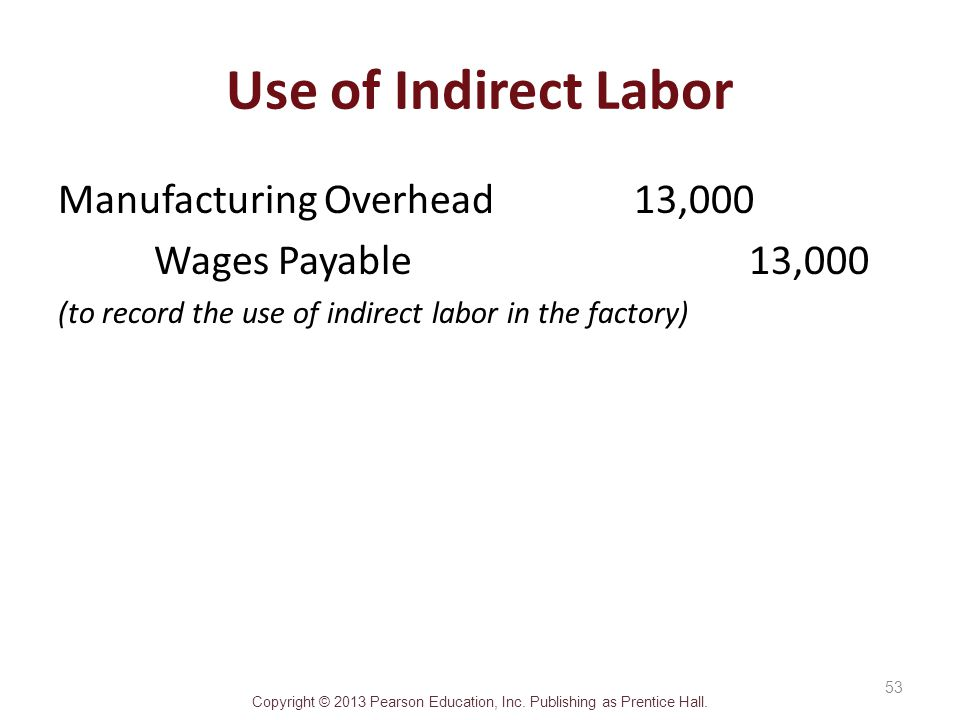 Use of Indirect Labor Manufacturing Overhead 13,000