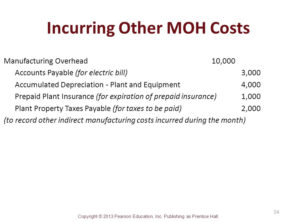 Incurring Other MOH Costs