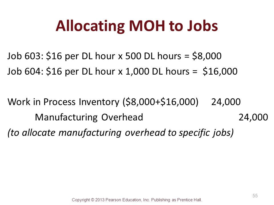 Allocating MOH to Jobs