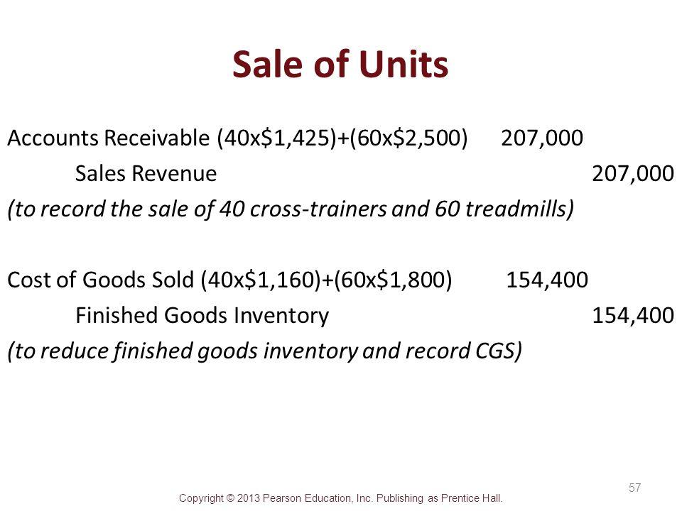 Sale of Units