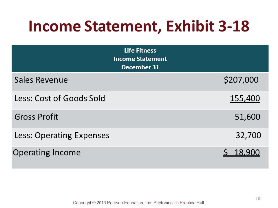 Income Statement, Exhibit 3-18