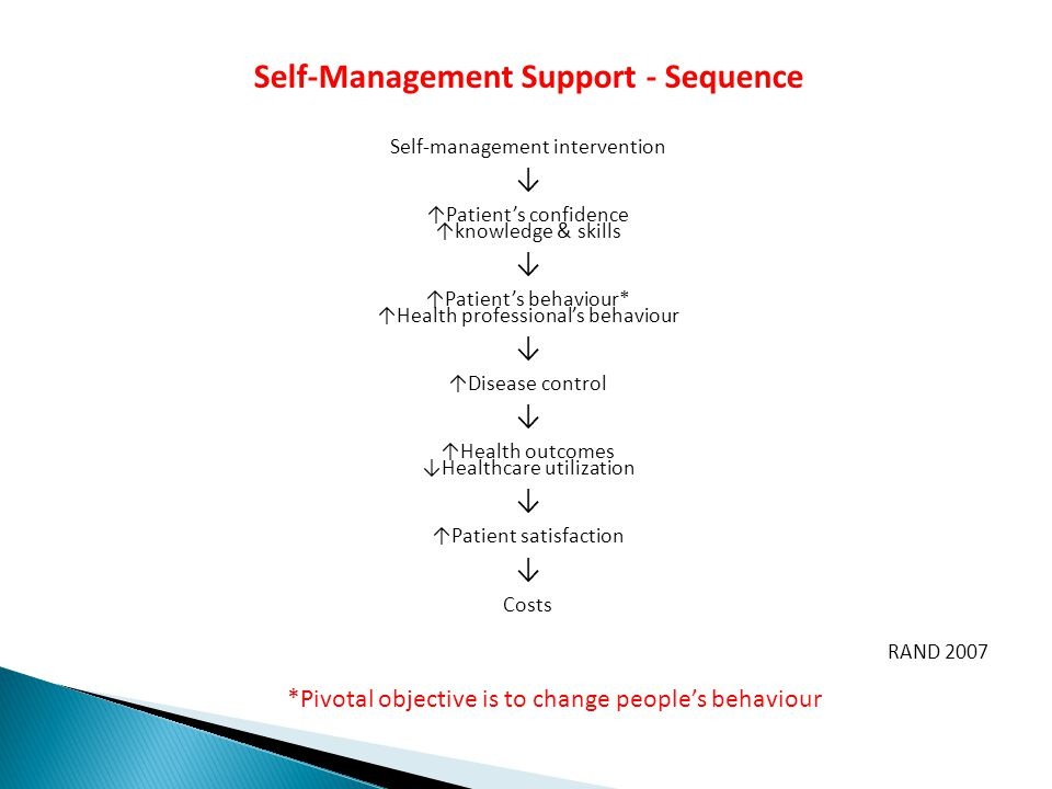 Self-Management Support - Sequence