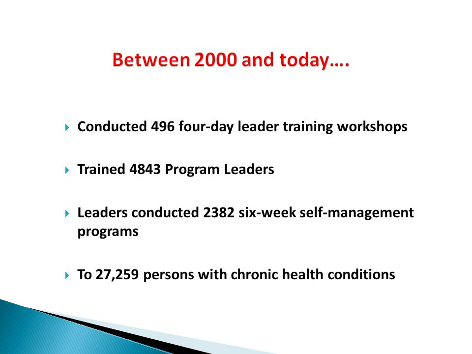 Between 2000 and today…. Conducted 496 four-day leader training workshops. Trained 4843 Program Leaders.