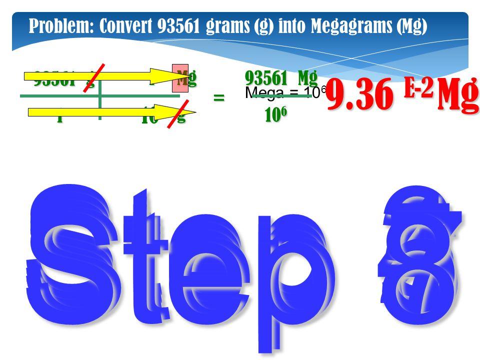 Step 3 Step 2 Step 4 Step 1 Step 5 Step 6 Step 7 Step 8 9.36 E-2 Mg