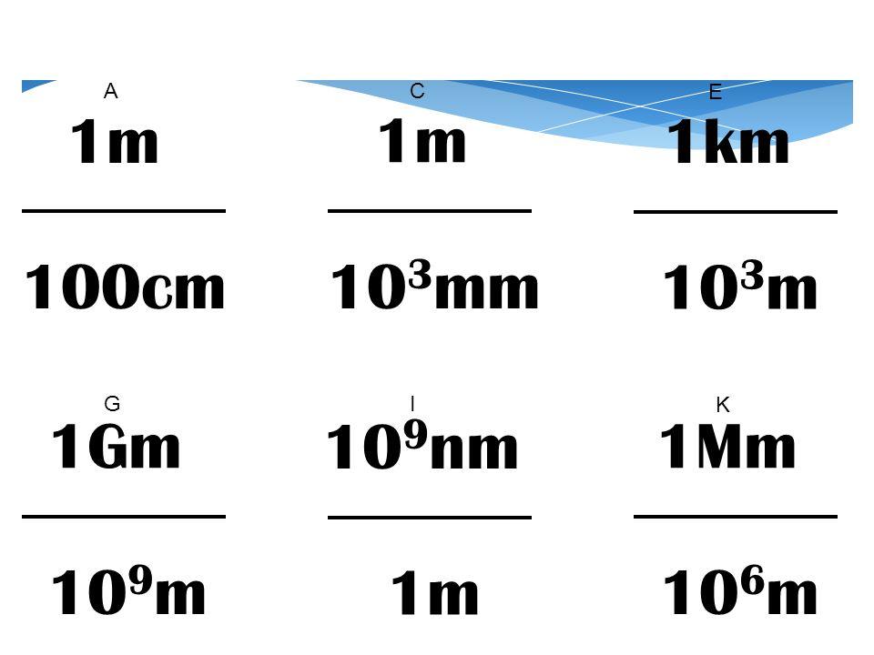 A C E 1m 100cm 1m 103mm 1km 103m G I K 1Gm 109m 109nm 1m 1Mm 106m