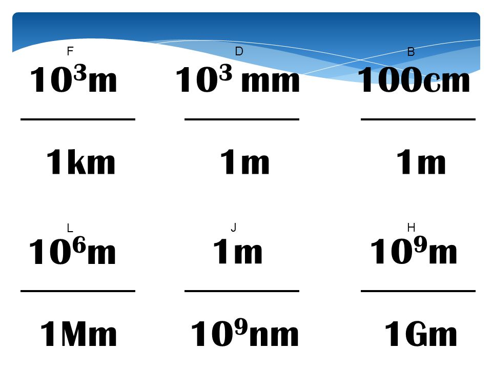 F D B 103m 1km 103 mm 1m 100cm 1m L J H 106m 1Mm 1m 109nm 109m 1Gm