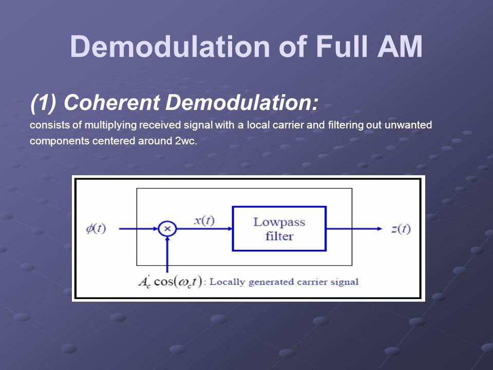 Demodulation of Full AM