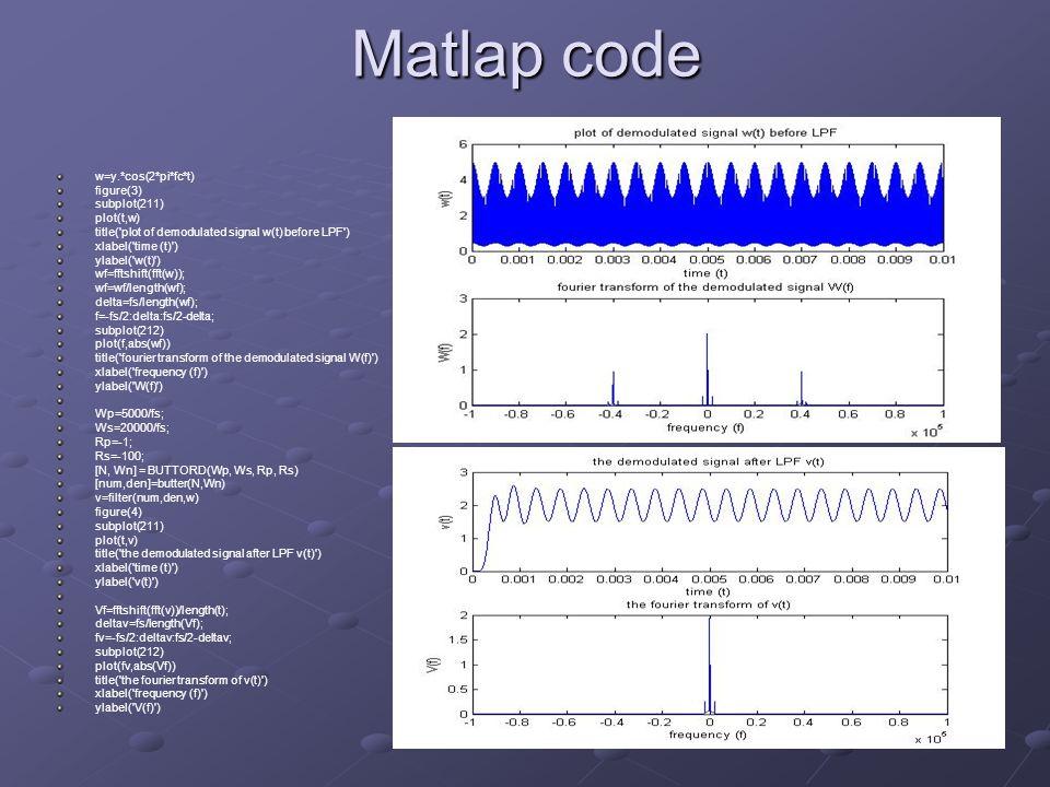 Matlap code w=y.*cos(2*pi*fc*t) figure(3) subplot(211) plot(t,w)