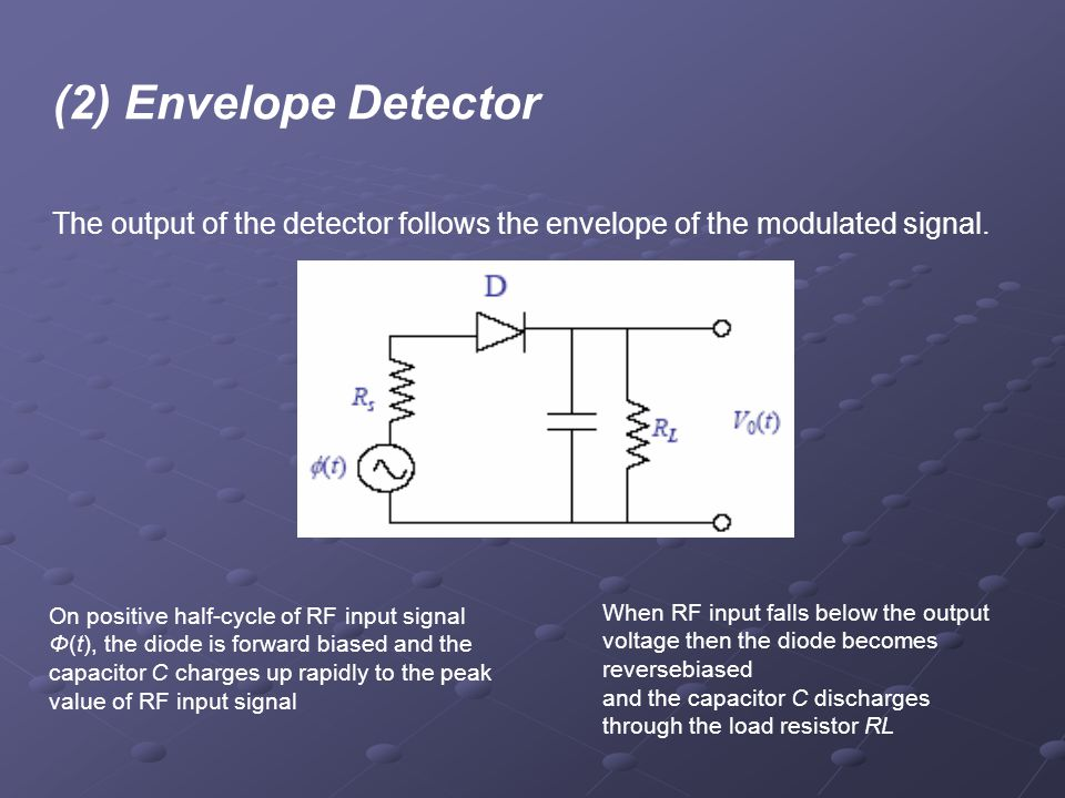 (2) Envelope Detector The output of the detector follows the envelope of the modulated signal. On positive half-cycle of RF input signal.