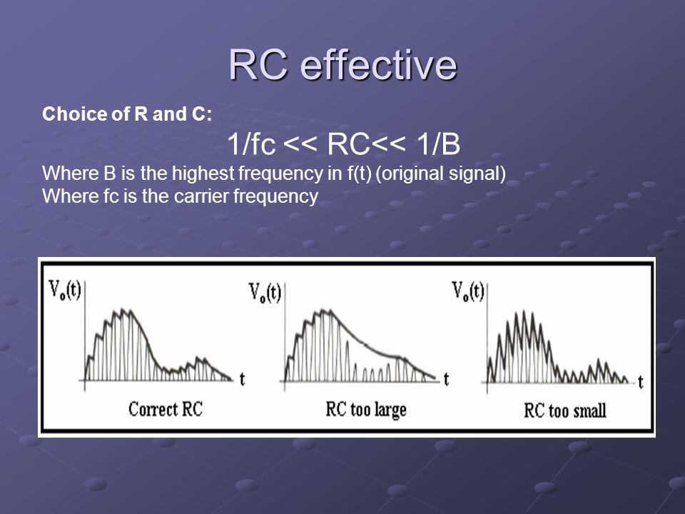 1/fc << RC<< 1/B