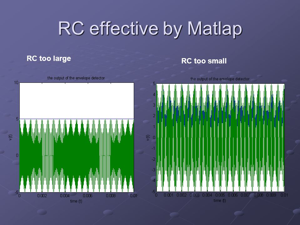 RC effective by Matlap RC too large RC too small