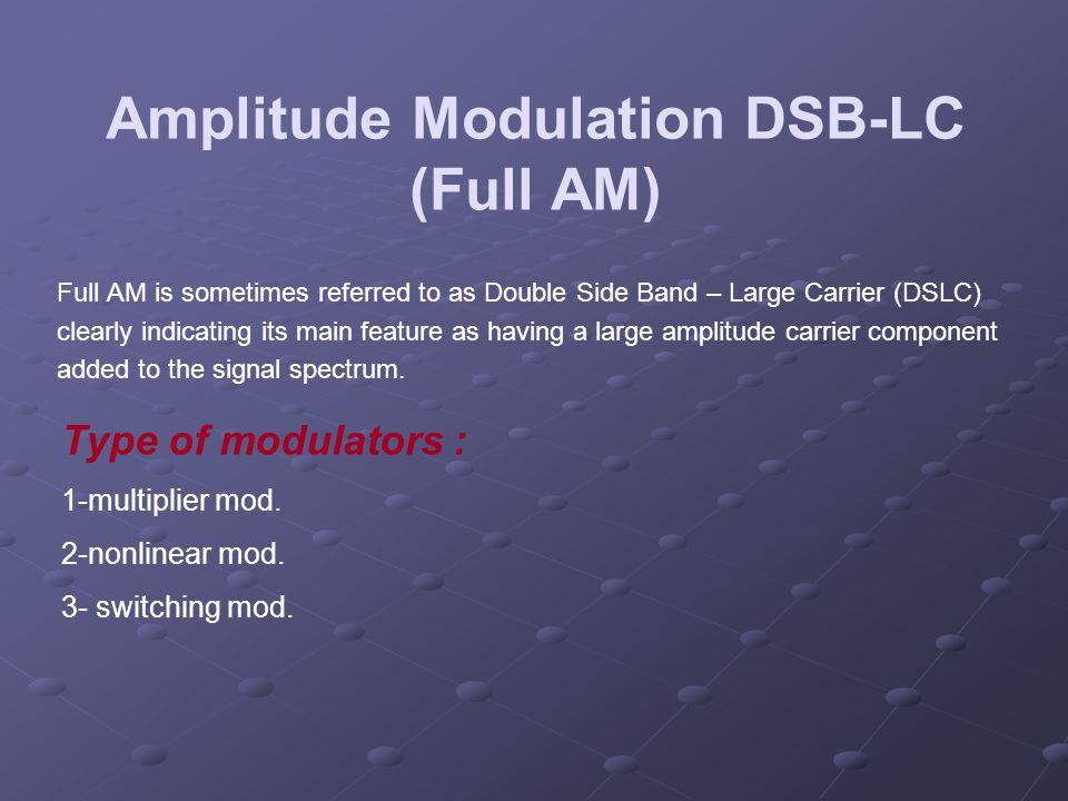 Amplitude Modulation DSB-LC (Full AM)