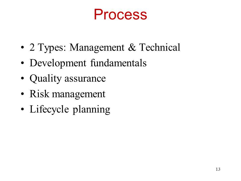 Process 2 Types: Management & Technical Development fundamentals
