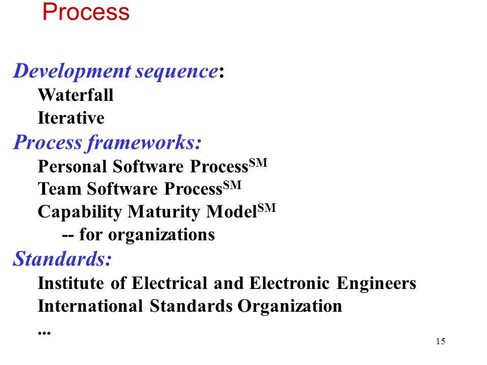 Process Development sequence: Process frameworks: Standards: Waterfall