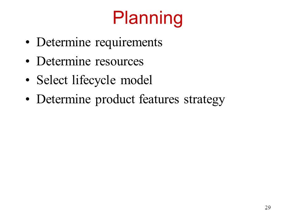 Planning Determine requirements Determine resources