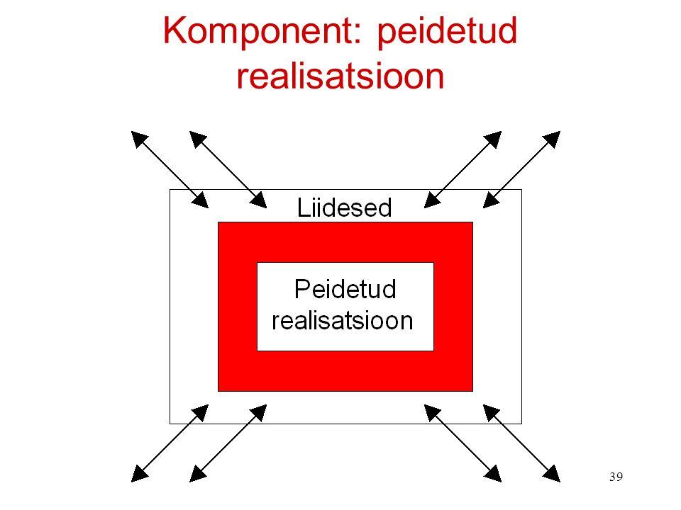Komponent: peidetud realisatsioon