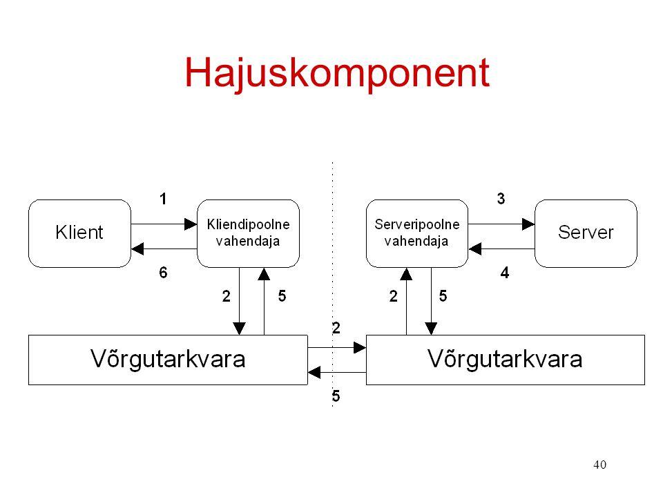 Hajuskomponent