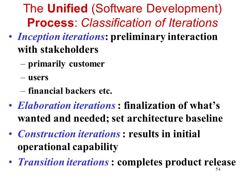 The Unified (Software Development) Process: Classification of Iterations