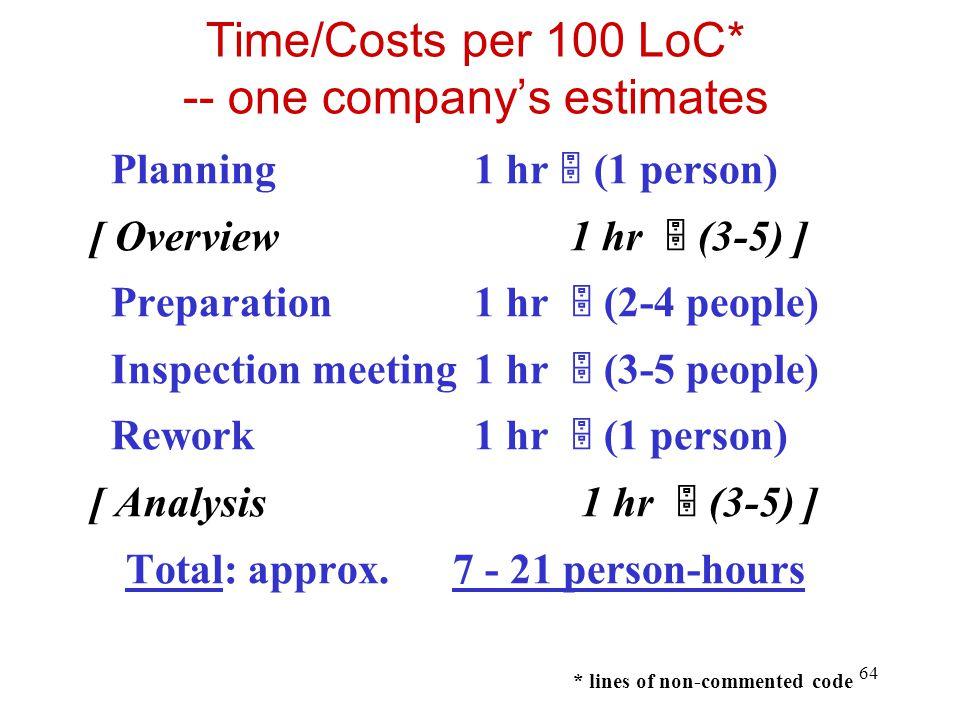 Time/Costs per 100 LoC* -- one company's estimates