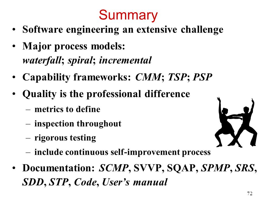 Summary Software engineering an extensive challenge