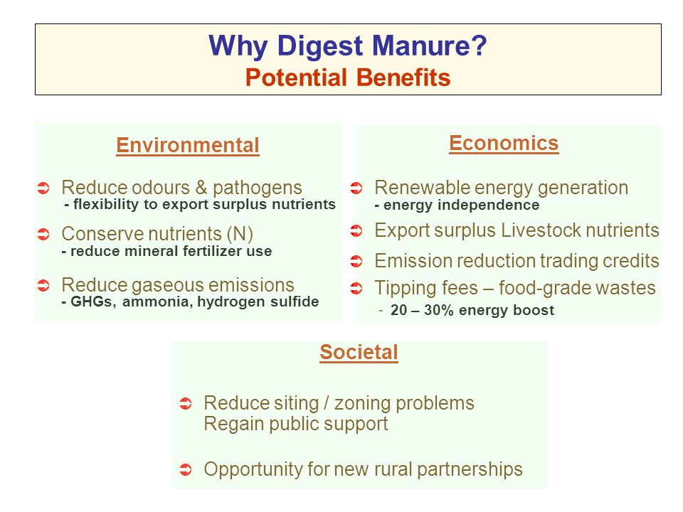 Why Digest Manure Potential Benefits