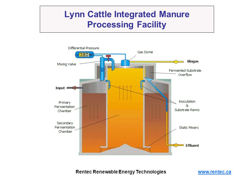Lynn Cattle Integrated Manure Processing Facility