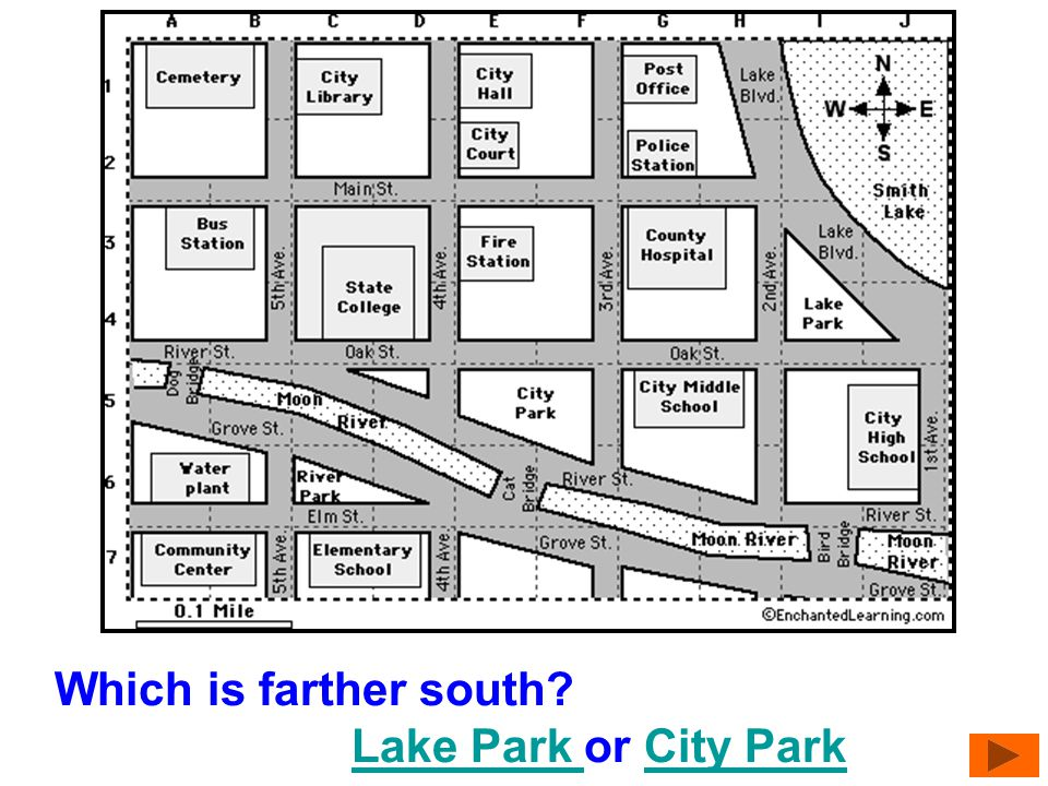 Which is farther south Lake Park or City Park