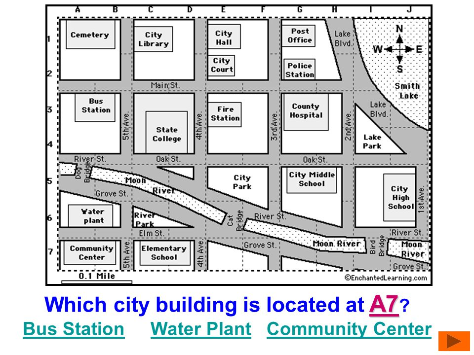 Which city building is located at A7
