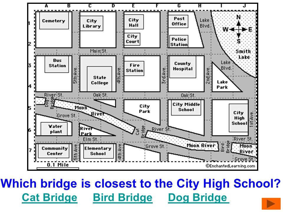 Which bridge is closest to the City High School