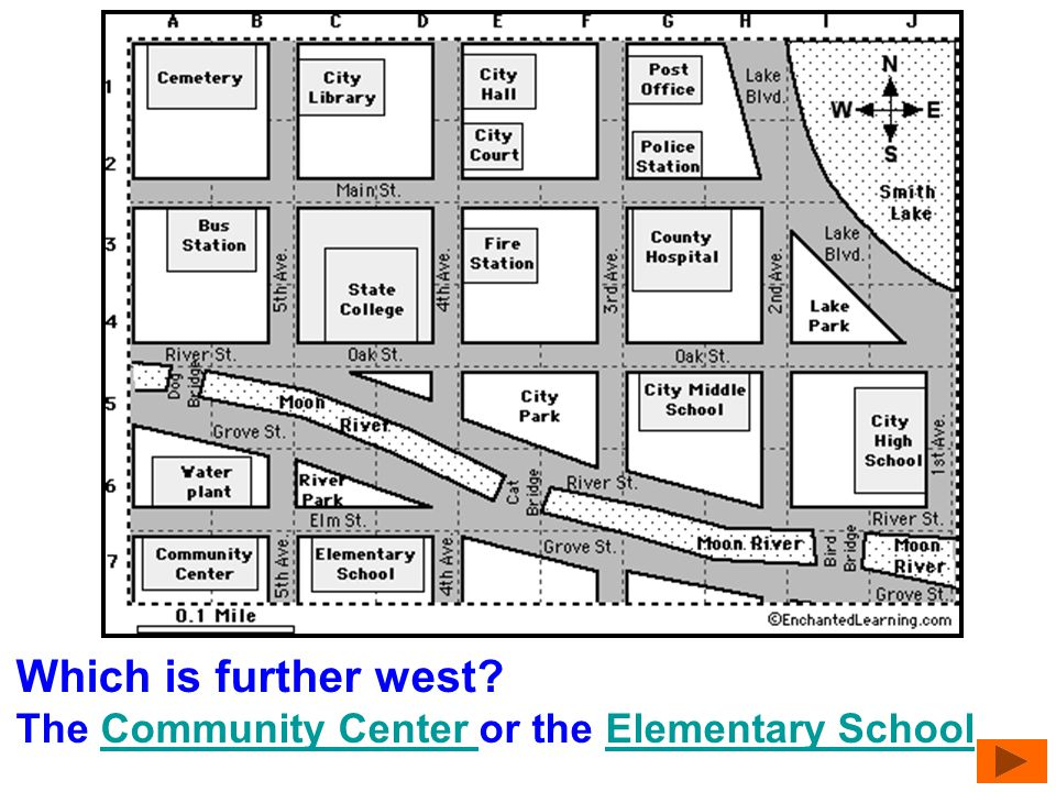 Which is further west The Community Center or the Elementary School