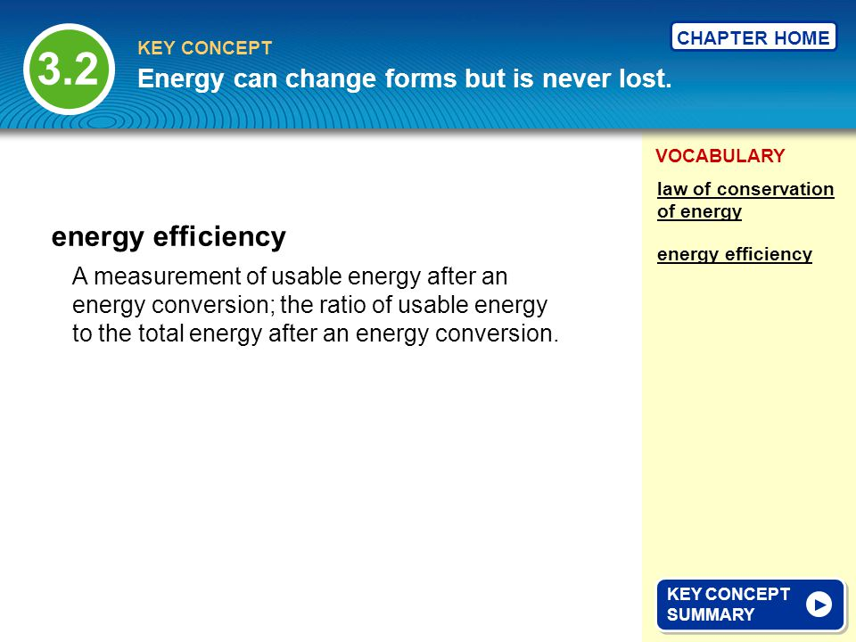 3.2 energy efficiency Energy can change forms but is never lost.