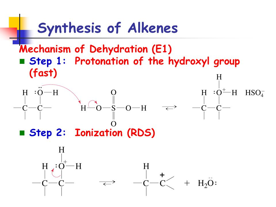 Synthesis of Alkenes Mechanism of Dehydration (E1)