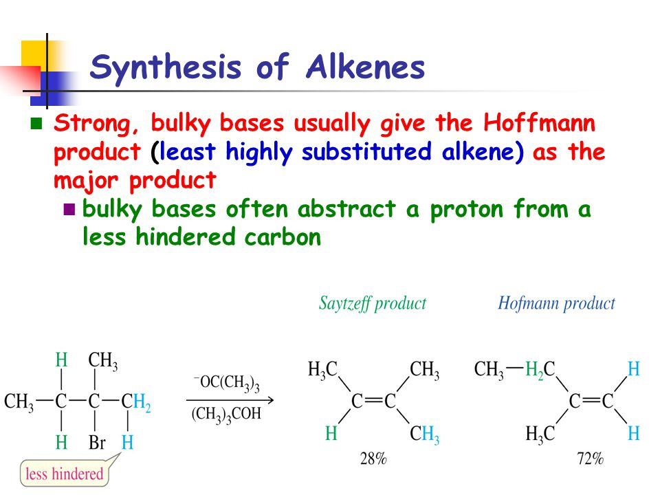 Synthesis of Alkenes Strong, bulky bases usually give the Hoffmann product (least highly substituted alkene) as the major product.