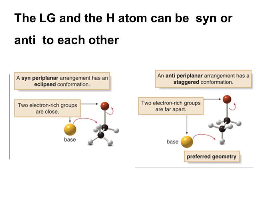 The LG and the H atom can be syn or
