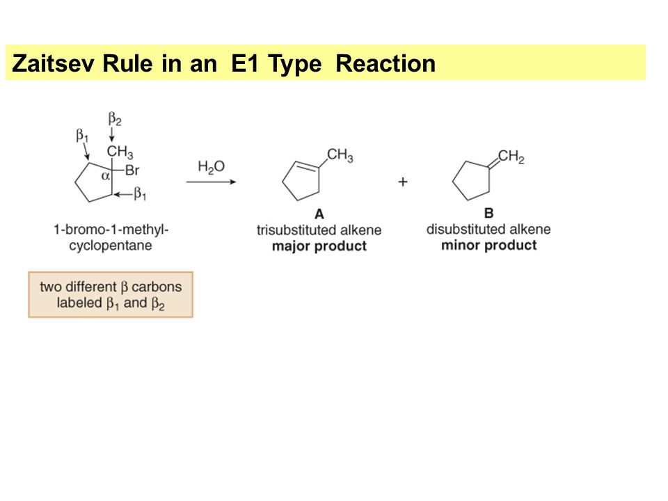 Zaitsev Rule in an E1 Type Reaction