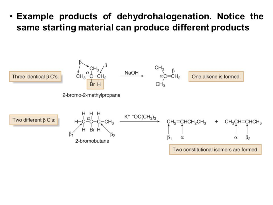 Example products of dehydrohalogenation