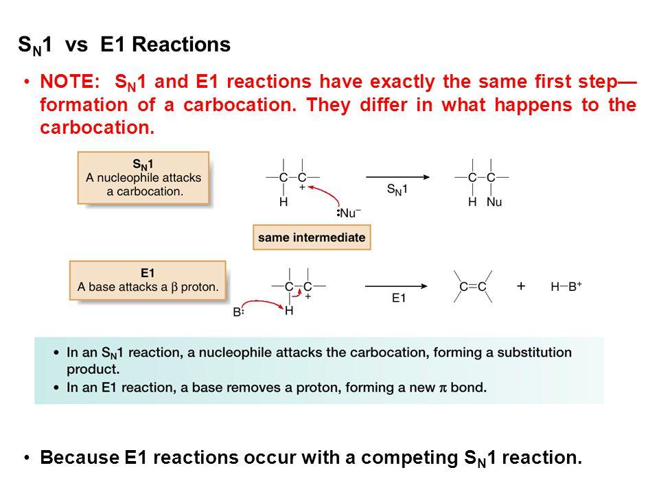 SN1 vs E1 Reactions